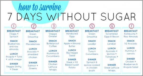 Try This 7-Day Sugar Detox Menu Plan and Lose 30 lbs