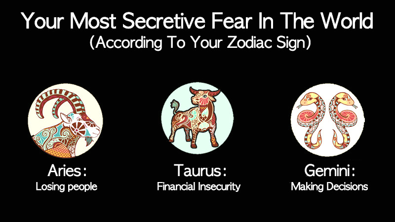 Here's Your Most Secretive Fear In The World According To